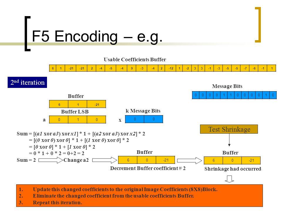 F5 Encoding – e.g. 2nd iteration Test Shrinkage