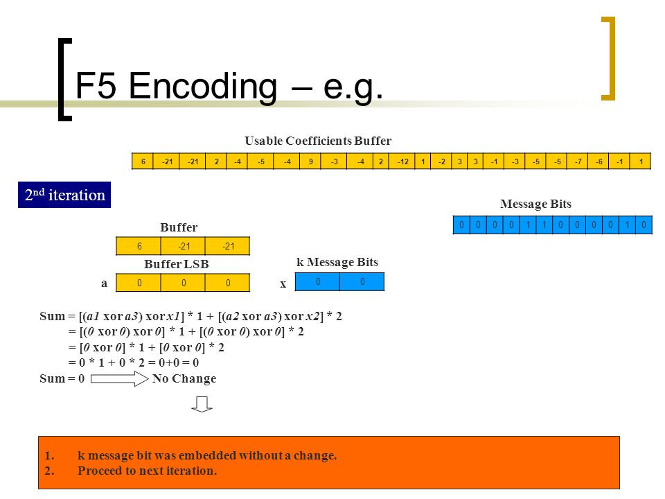 F5 Encoding – e.g. 2nd iteration Usable Coefficients Buffer