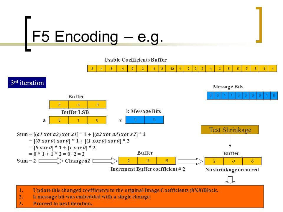 F5 Encoding – e.g. 3rd iteration Test Shrinkage