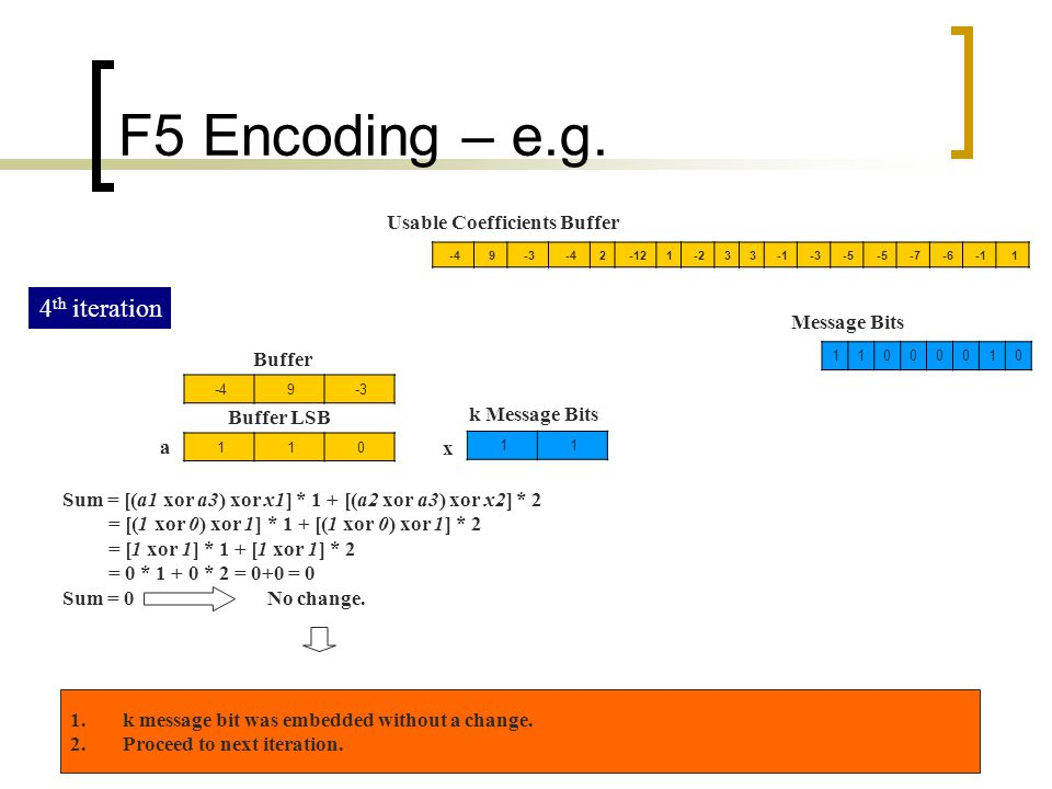 F5 Encoding – e.g. 4th iteration Usable Coefficients Buffer