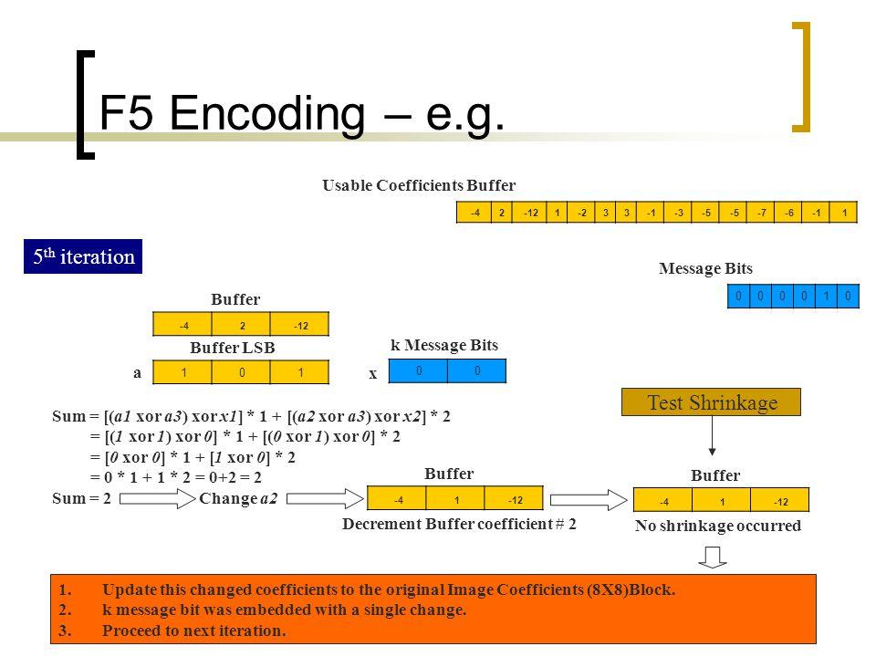 F5 Encoding – e.g. 5th iteration Test Shrinkage