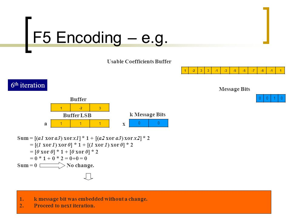 F5 Encoding – e.g. 6th iteration Usable Coefficients Buffer
