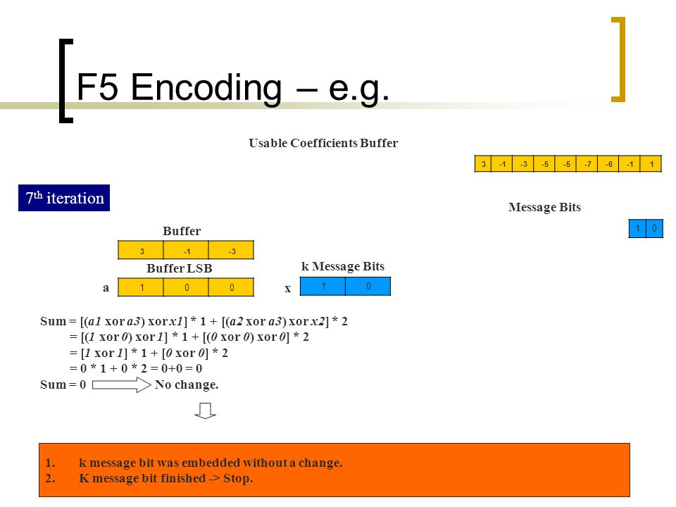 F5 Encoding – e.g. 7th iteration Usable Coefficients Buffer