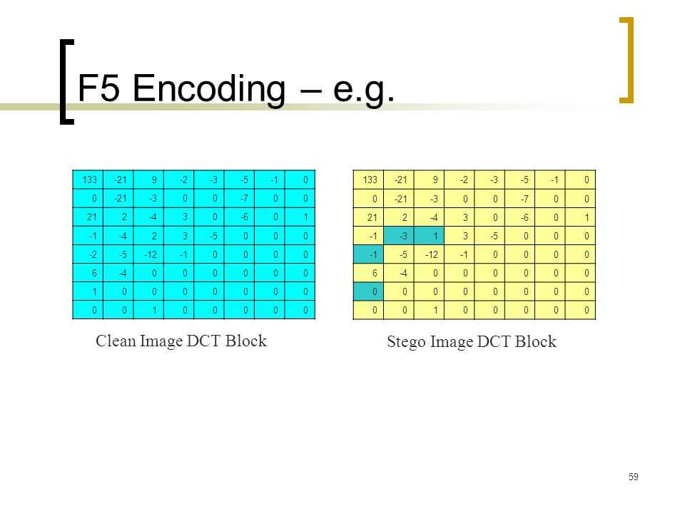 F5 Encoding – e.g. Clean Image DCT Block Stego Image DCT Block -1 -5