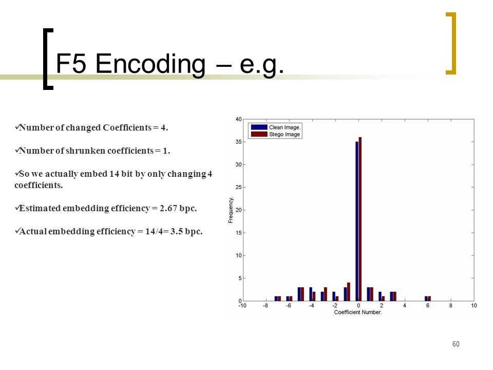 F5 Encoding – e.g. Number of changed Coefficients = 4.