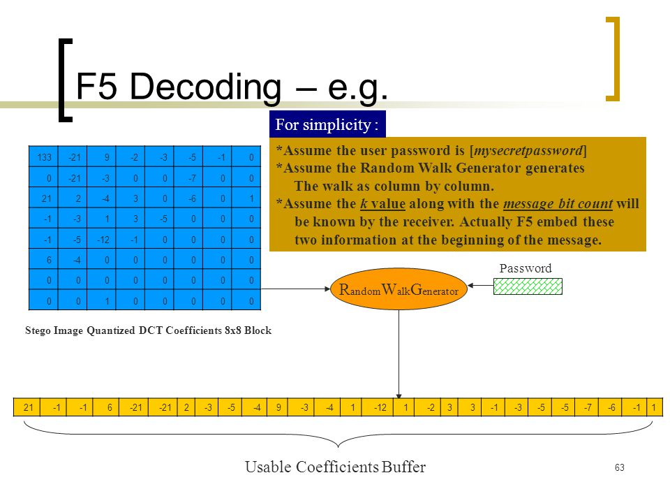 F5 Decoding – e.g. For simplicity : RandomWalkGenerator