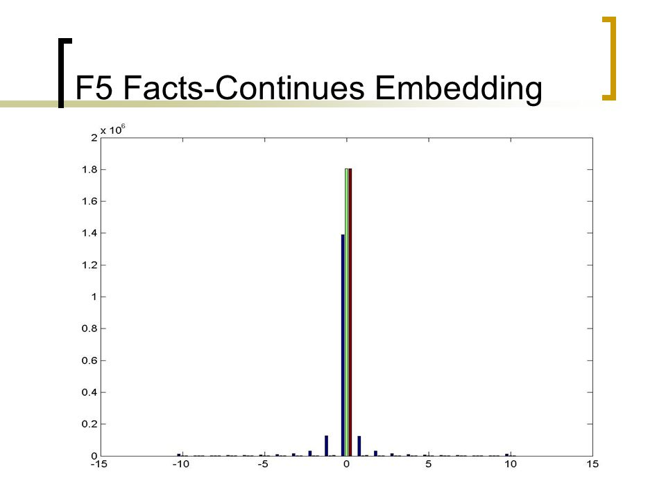 F5 Facts-Continues Embedding