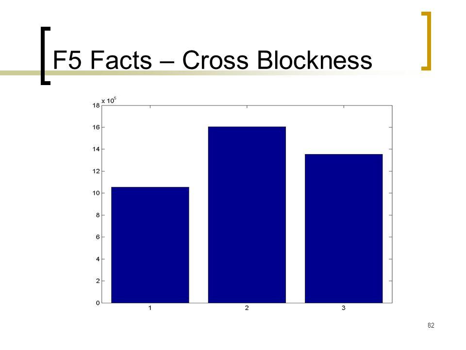 F5 Facts – Cross Blockness