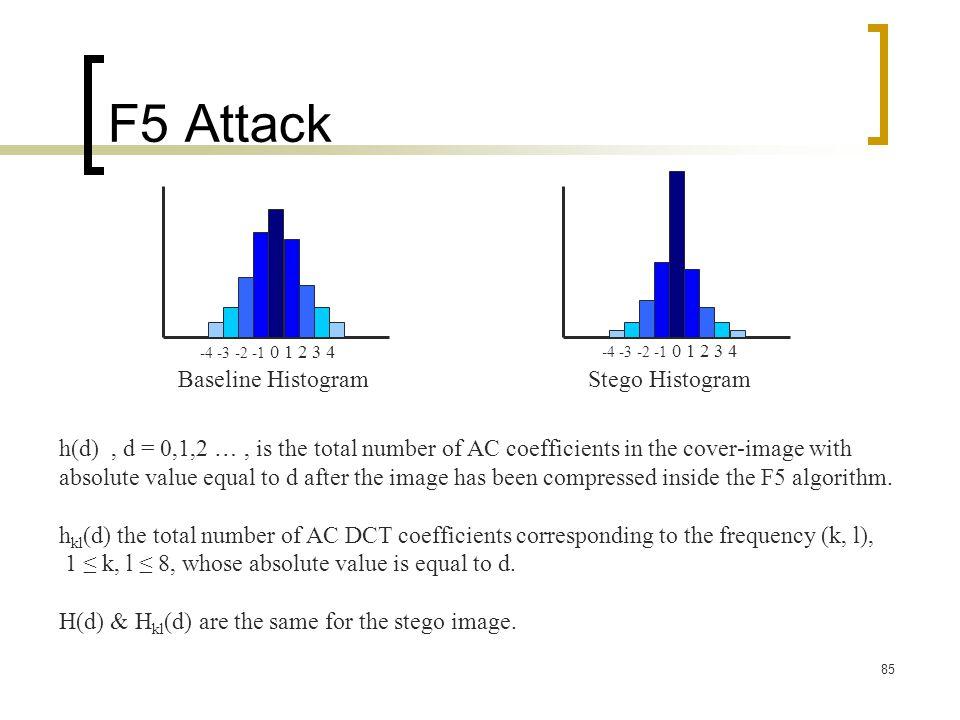 F5 Attack Baseline Histogram Stego Histogram