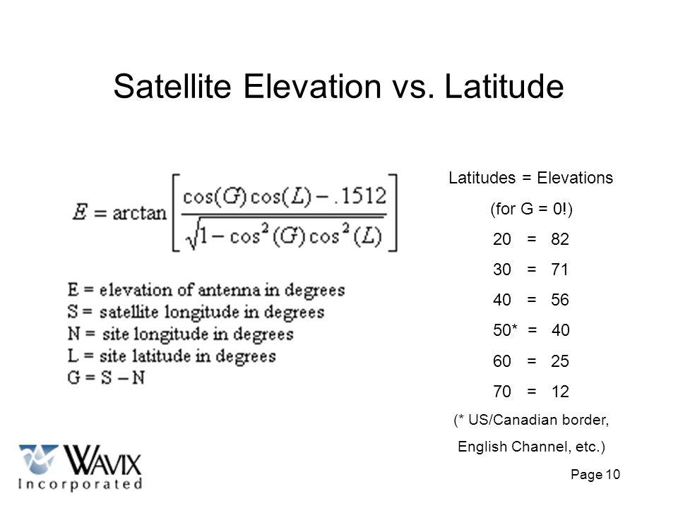 Satellite Elevation vs. Latitude