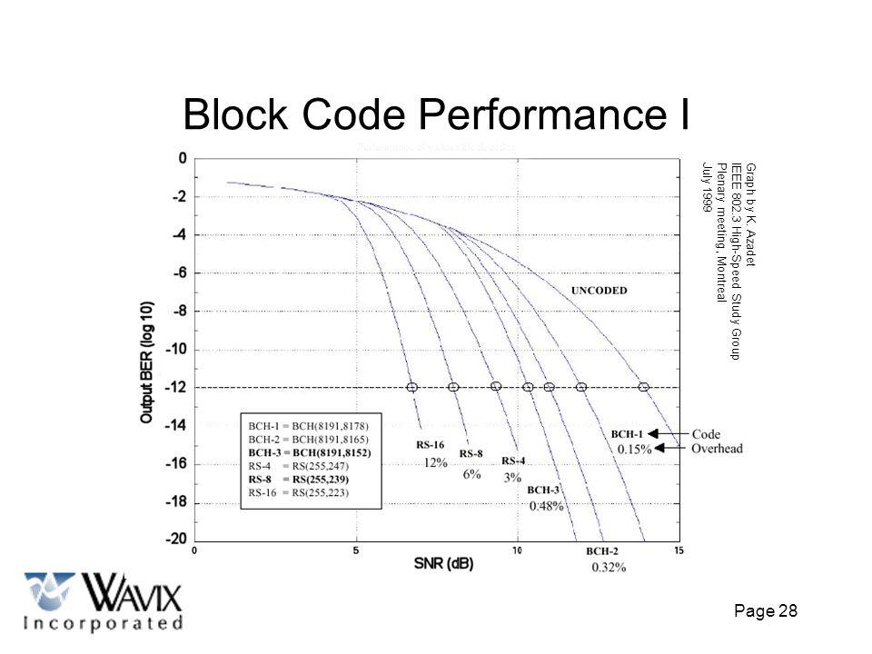 Block Code Performance I