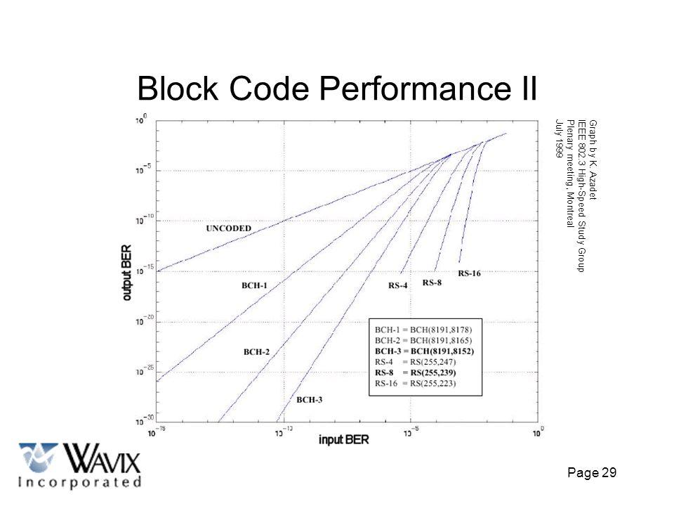 Block Code Performance II