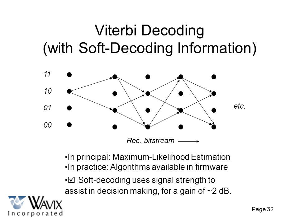 Viterbi Decoding (with Soft-Decoding Information)
