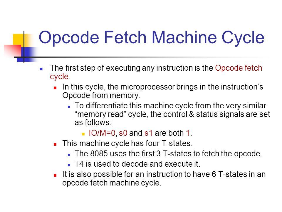 Opcode Fetch Machine Cycle
