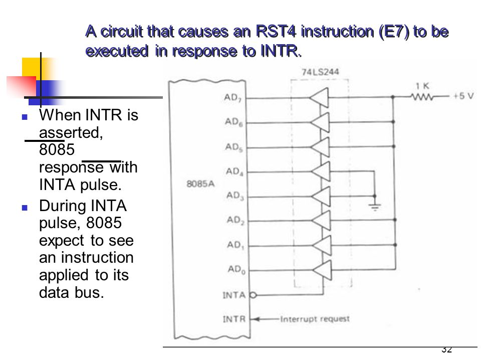 A circuit that causes an RST4 instruction (E7) to be executed in response to INTR.
