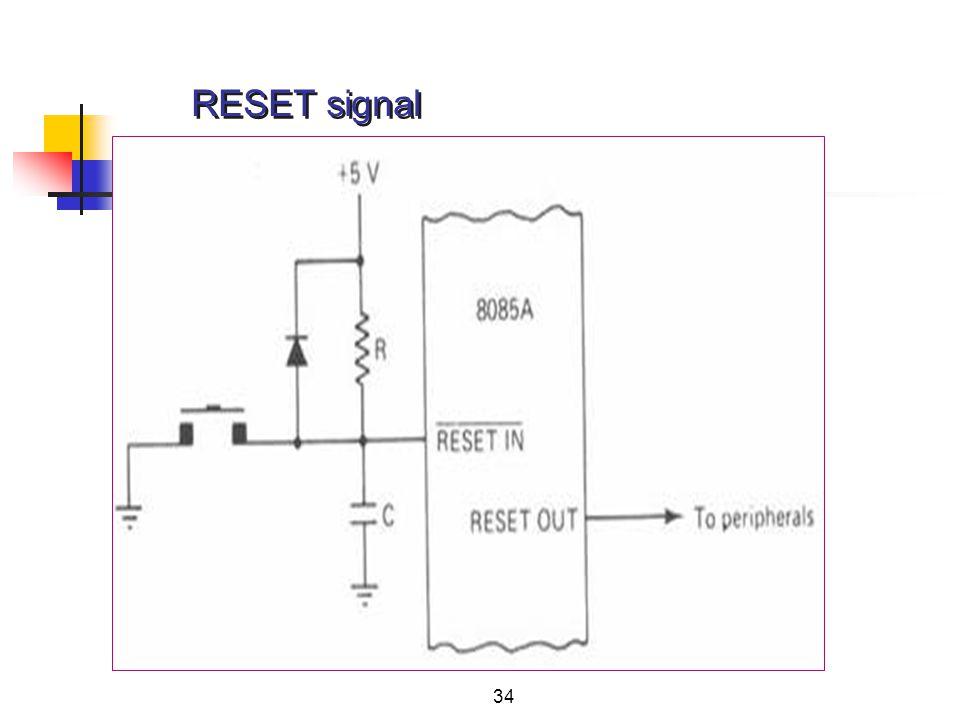 RESET signal