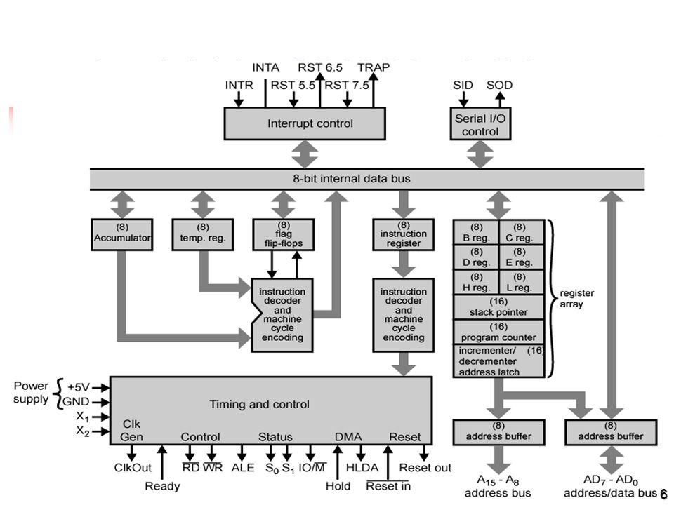 parul polytechnic institute ppt download Process Logic Diagram Control Logic Diagram Symbols