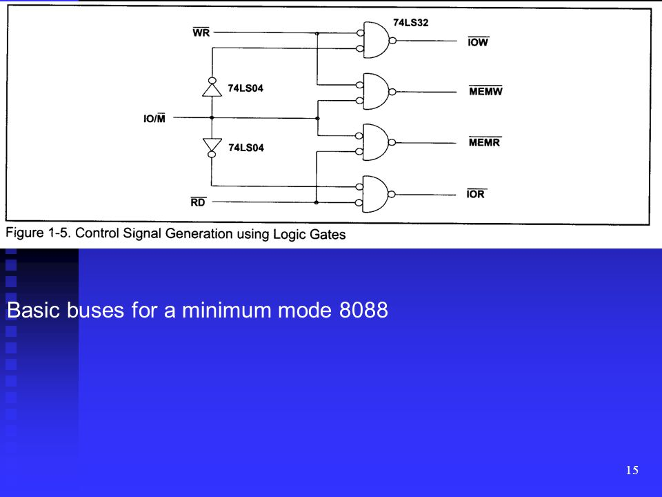 Basic buses for a minimum mode 8088