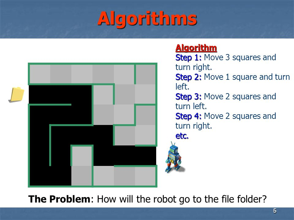 Algorithms The Problem: How will the robot go to the file folder