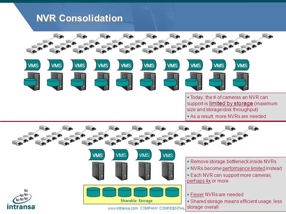 NVR Consolidation VMS VMS VMS VMS VMS VMS VMS VMS VMS VMS
