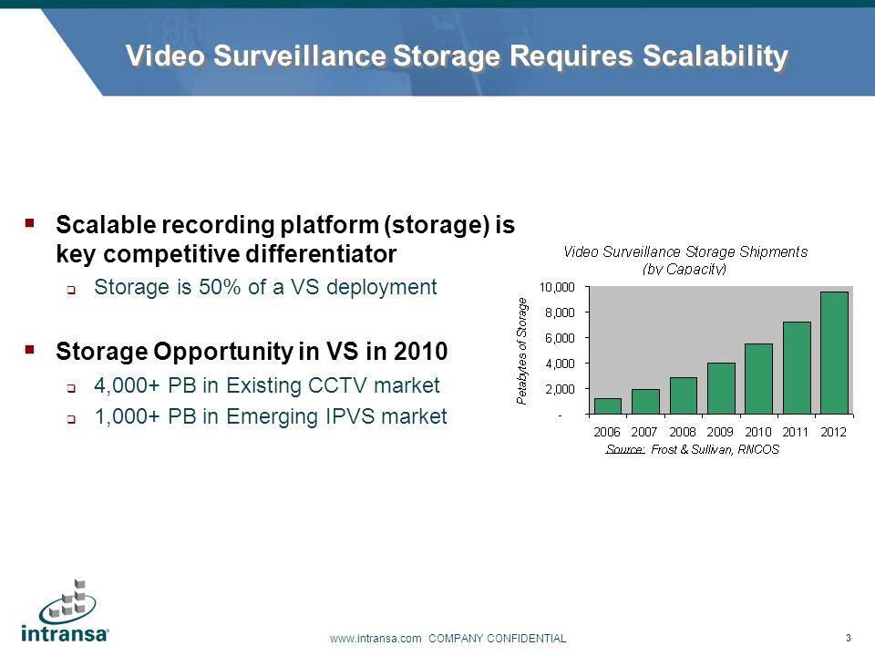 Video Surveillance Storage Requires Scalability