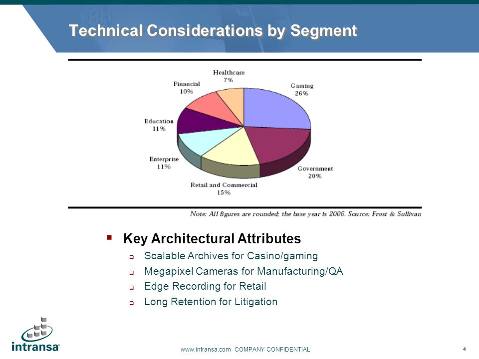 Technical Considerations by Segment