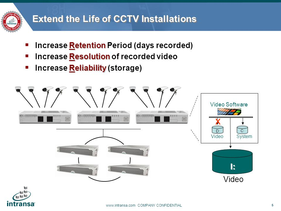 Extend the Life of CCTV Installations
