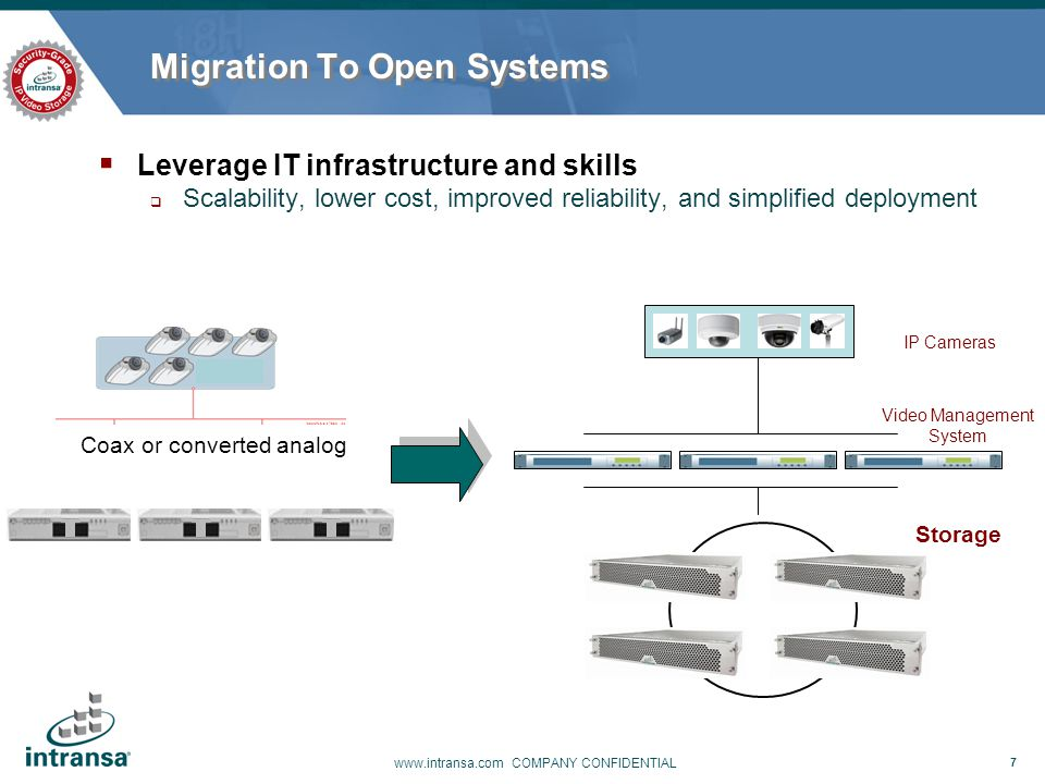 Migration To Open Systems