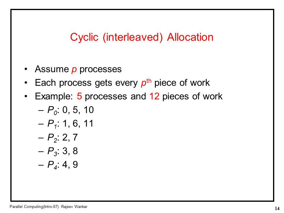 Cyclic (interleaved) Allocation