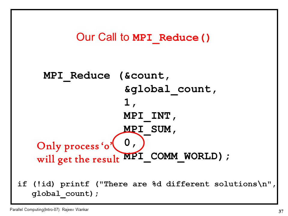 Our Call to MPI_Reduce()