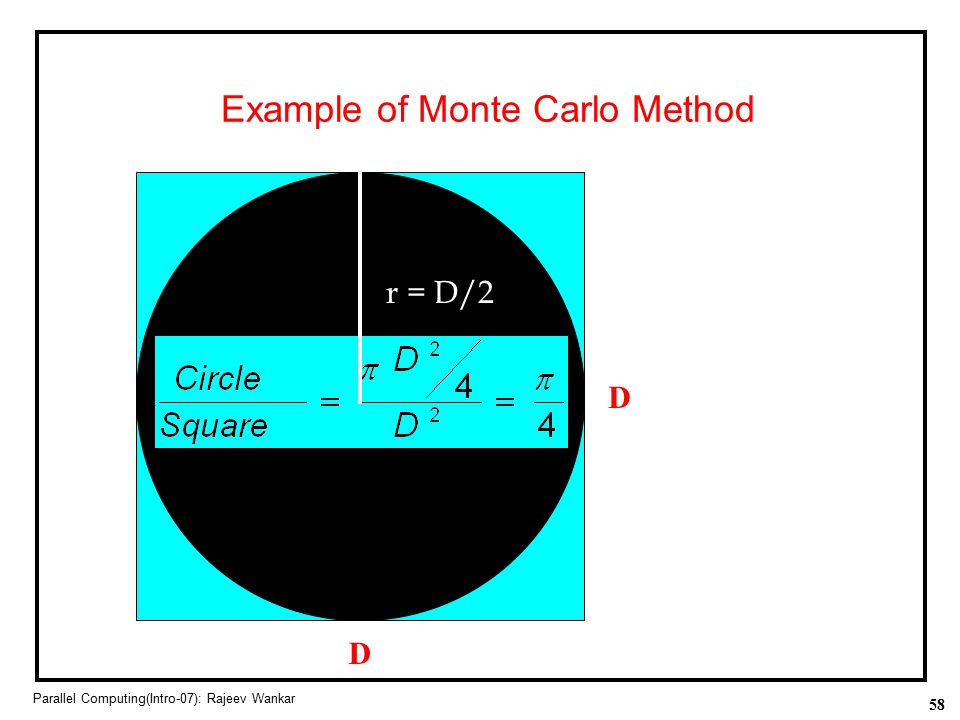 Example of Monte Carlo Method