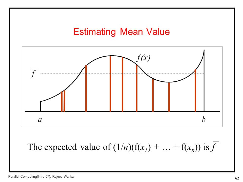 The expected value of (1/n)(f(x1) + … + f(xn)) is f