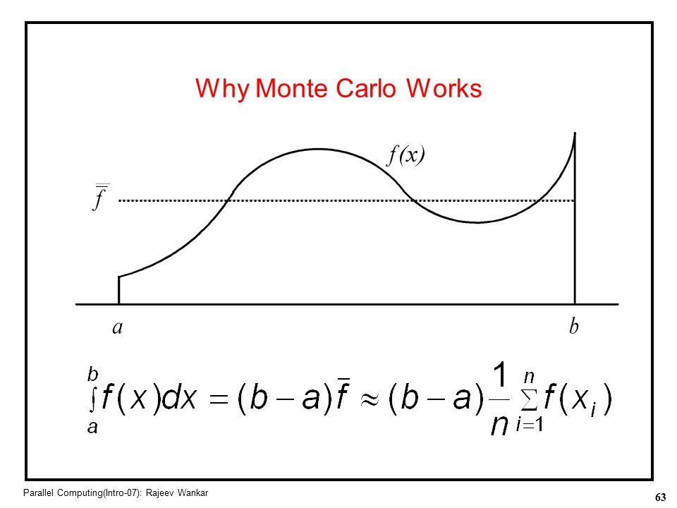Why Monte Carlo Works Parallel Computing(Intro-07): Rajeev Wankar