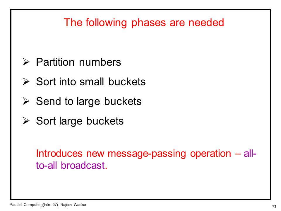 The following phases are needed