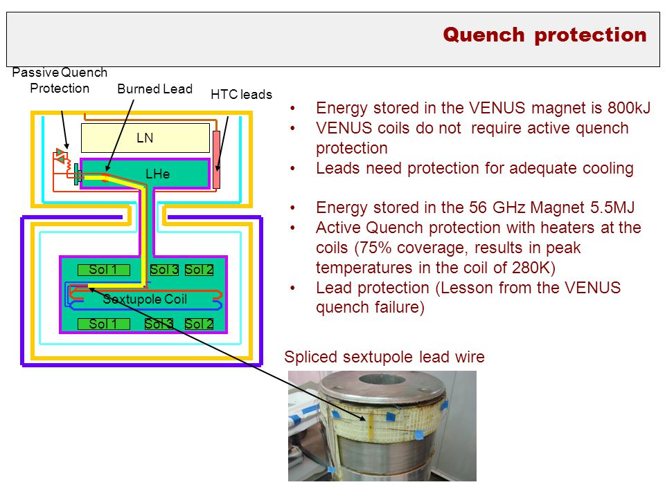 Quench protection Energy stored in the VENUS magnet is 800kJ