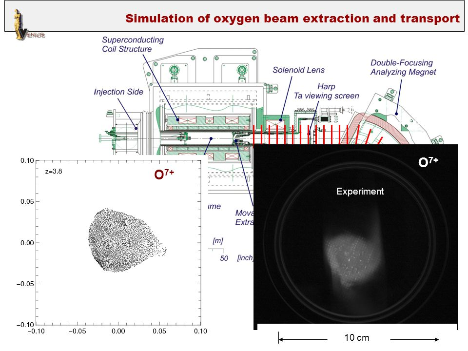 Simulation of oxygen beam extraction and transport