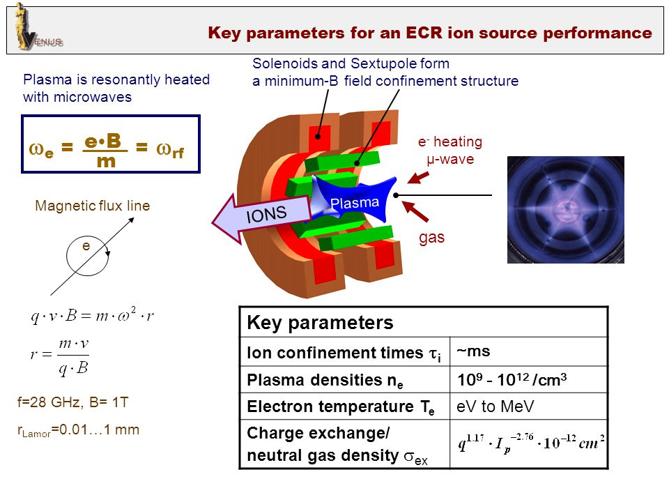 Key parameters for an ECR ion source performance