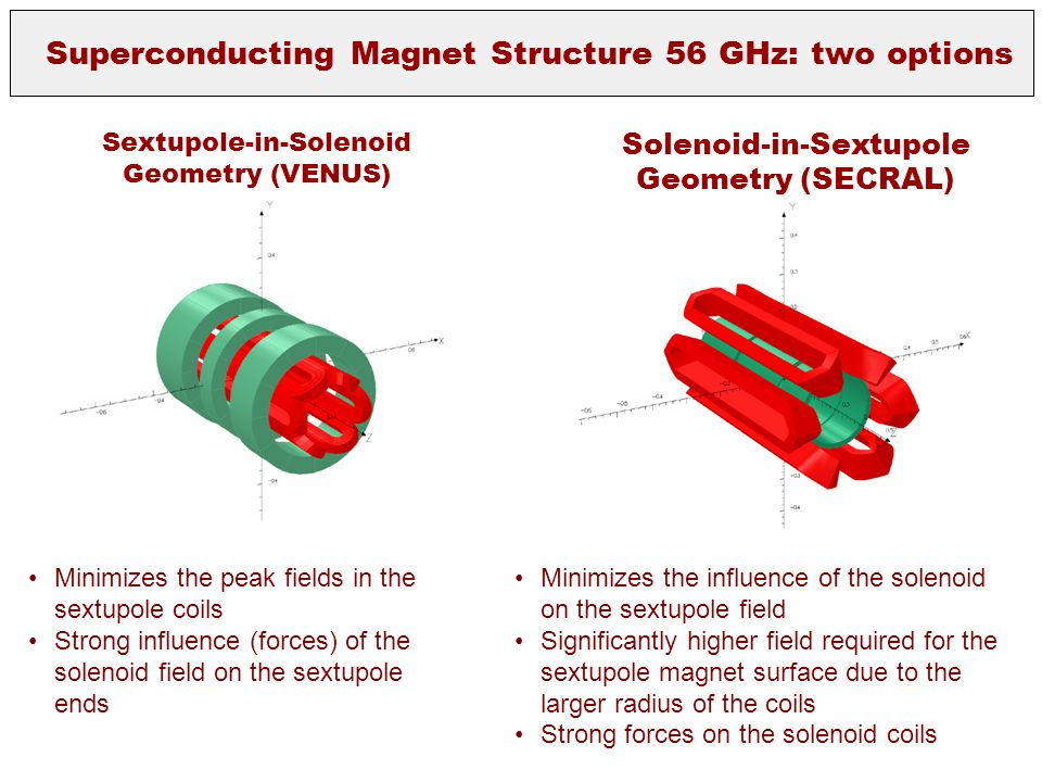 Superconducting Magnet Structure 56 GHz: two options