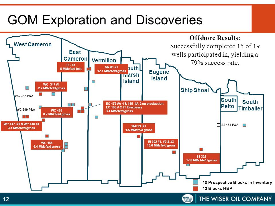 GOM Exploration and Discoveries