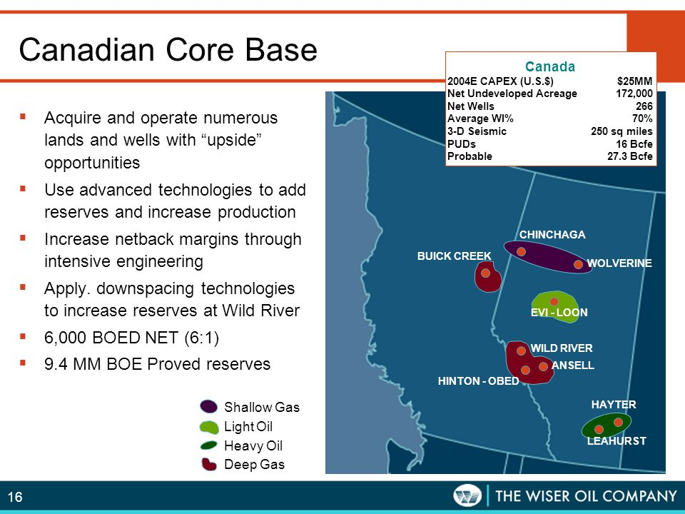 Canadian Core Base Canada. 2004E CAPEX (U.S.$) $25MM. Net Undeveloped Acreage 172,000. Net Wells 266.