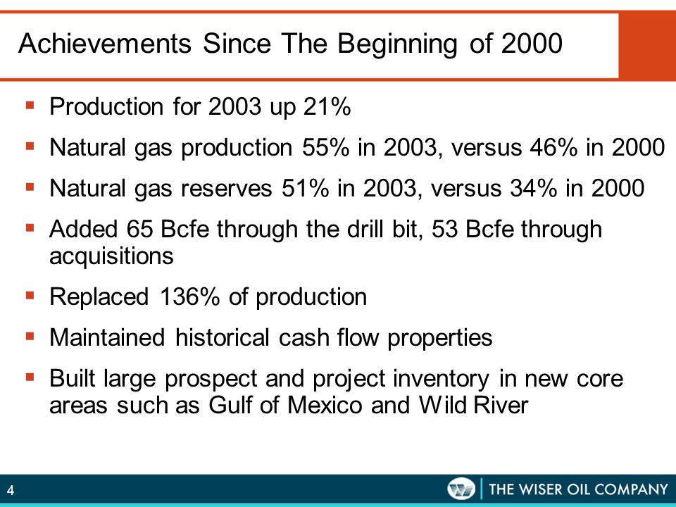 Achievements Since The Beginning of 2000