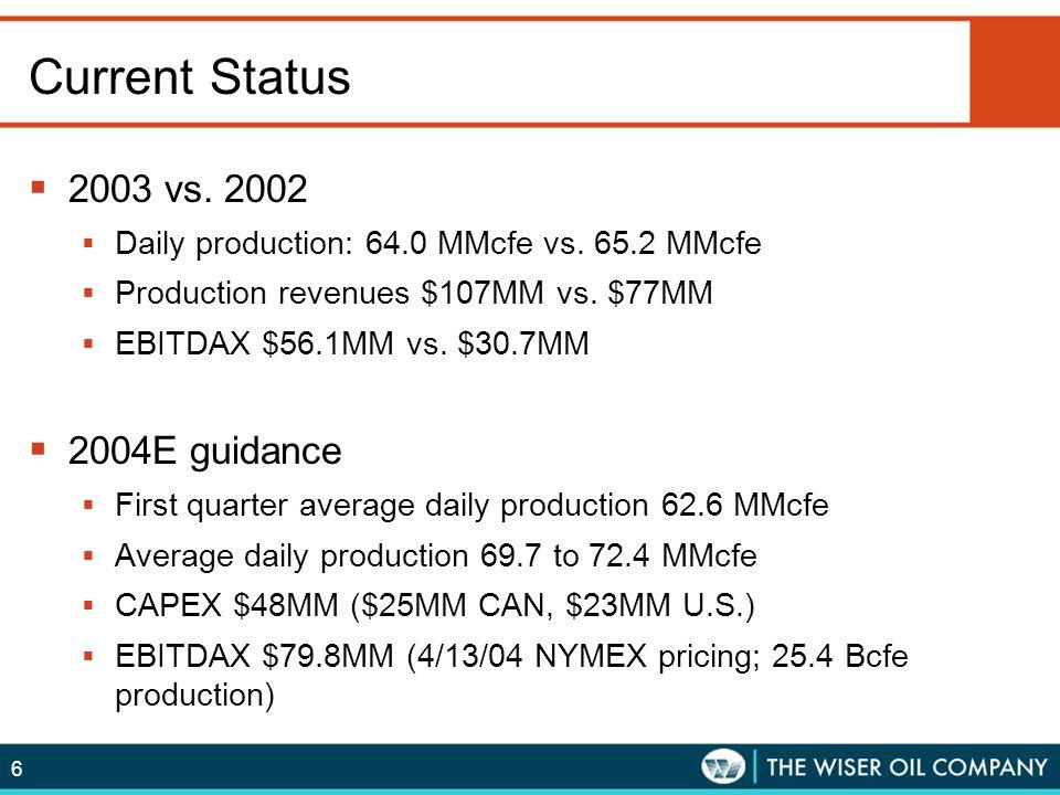 Current Status 2003 vs. 2002 2004E guidance