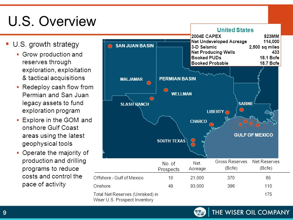 U.S. Overview U.S. growth strategy