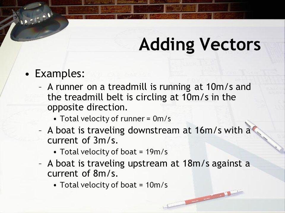 Adding Vectors Examples: