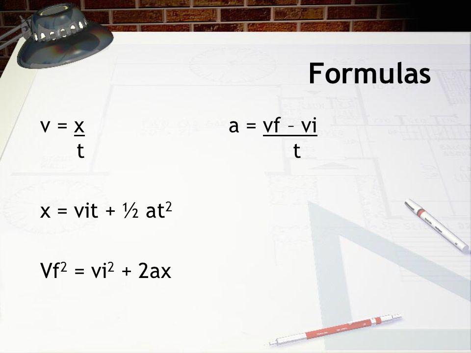 Formulas v = x a = vf – vi t t.