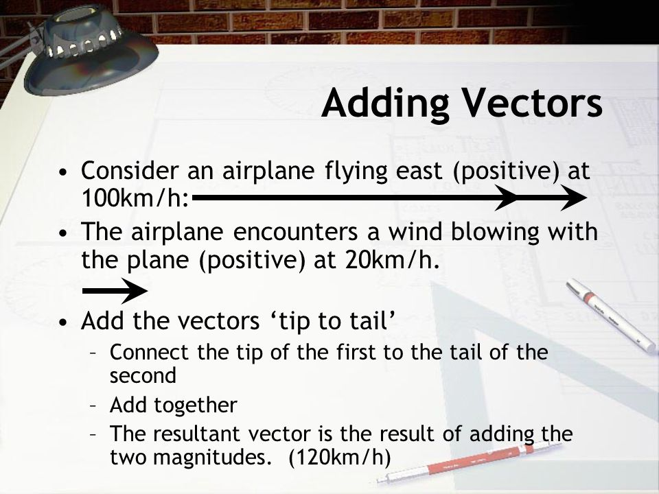 Adding Vectors Consider an airplane flying east (positive) at 100km/h: