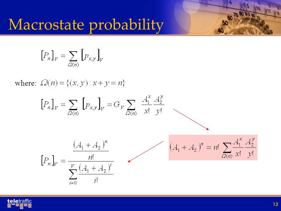 Macrostate probability