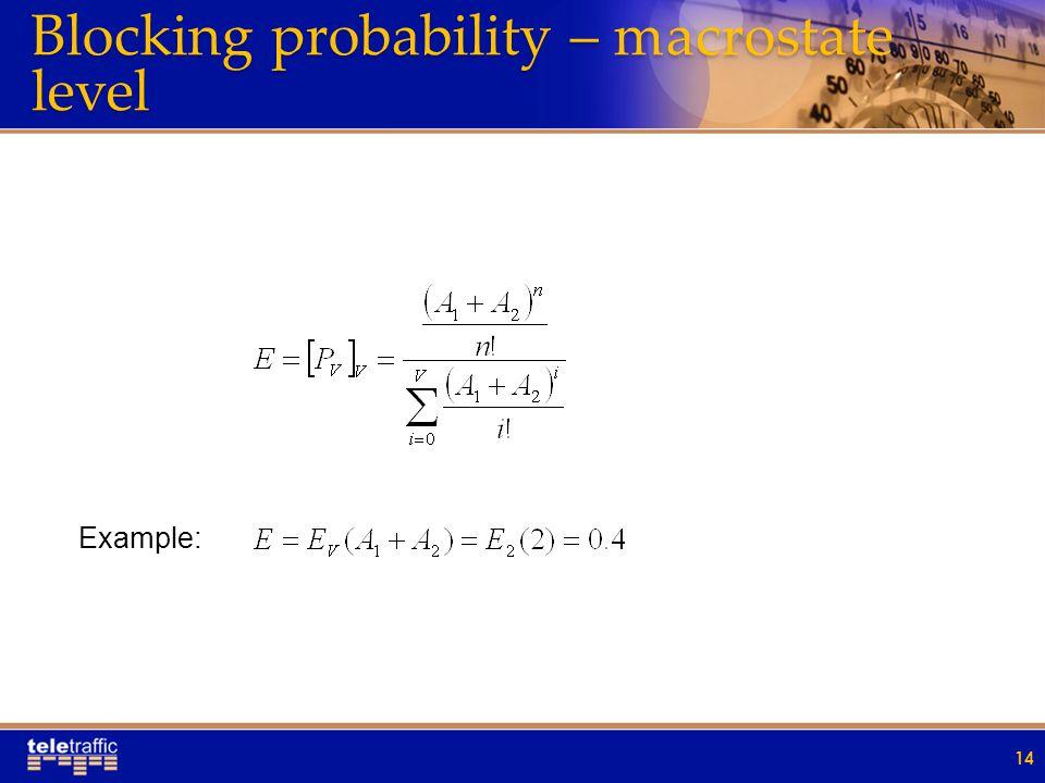 Blocking probability – macrostate level