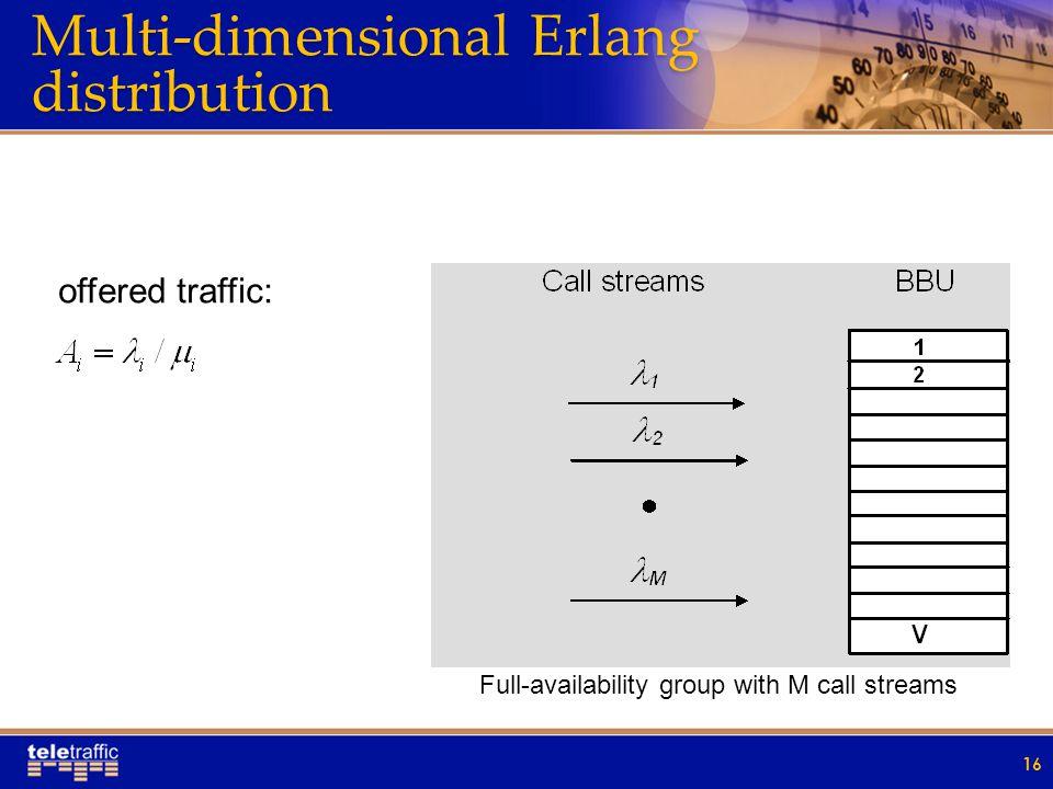Multi-dimensional Erlang distribution