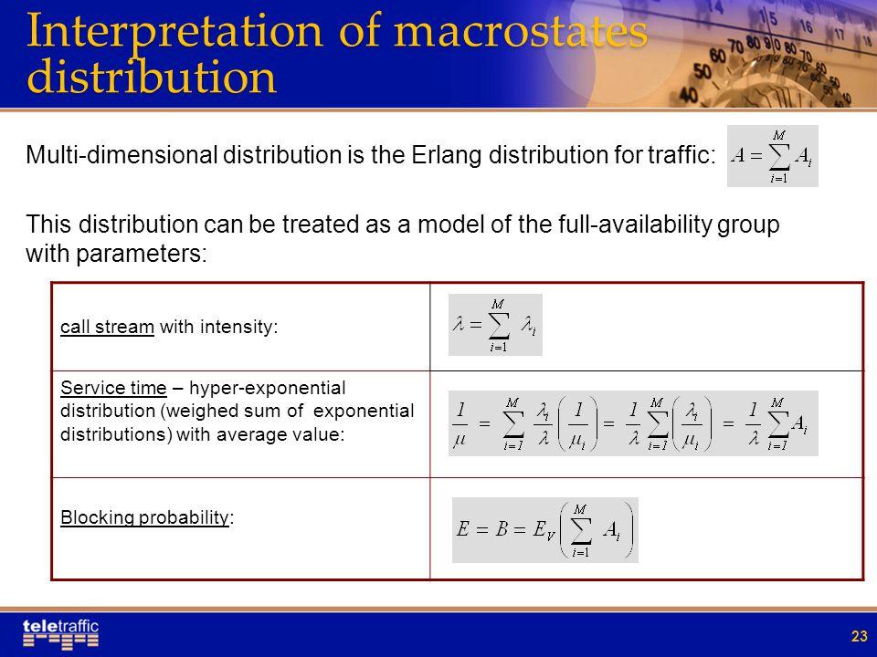 Interpretation of macrostates distribution